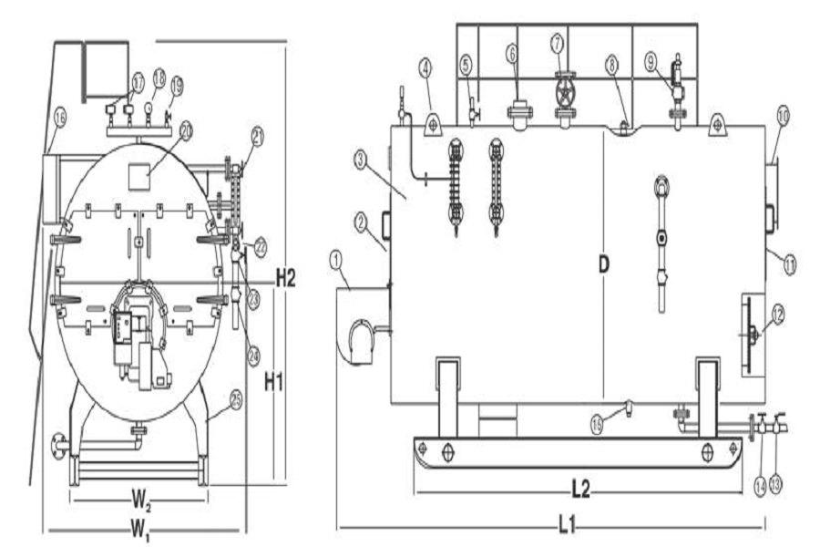 thiết kế lò hơi công nghiệp